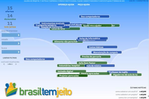 Brasiltemjeito ong web-site